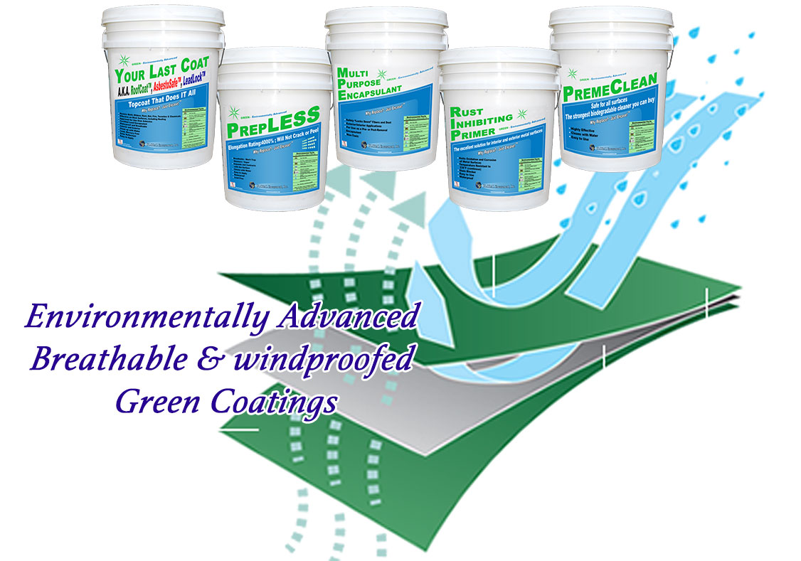 Breathable & Windproof Coatings